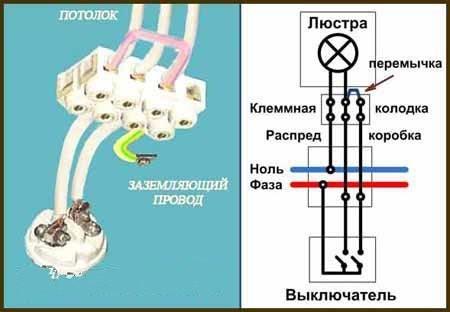 Схема подключения люстры с 2 проводами к 3 проводам на потолке