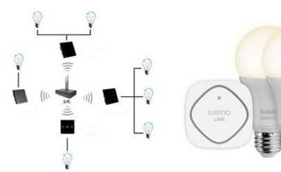 Устройство, виды и принцип работы пультов и блоков дистанционного управления освещением