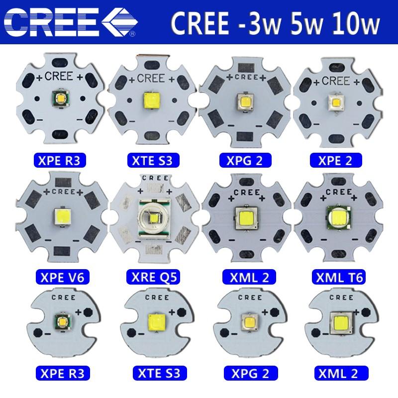 Все о светодиодах Cree Q5